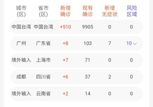 中国疫情实时数据
